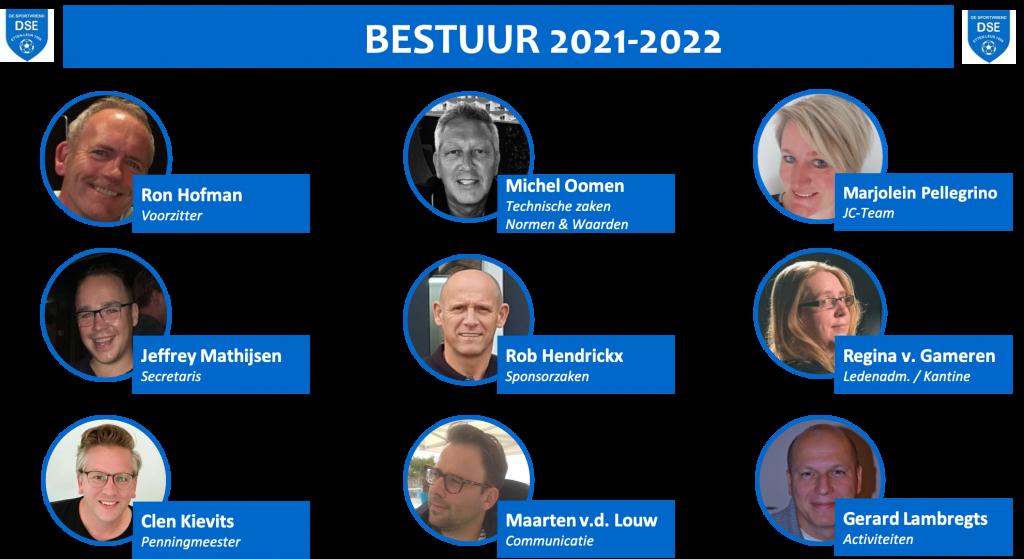 Bestuurswijzigingen seizoen 2021-2022 3